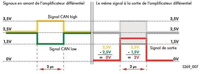 Evaluation-dans-lamplificateur-differentiel.png