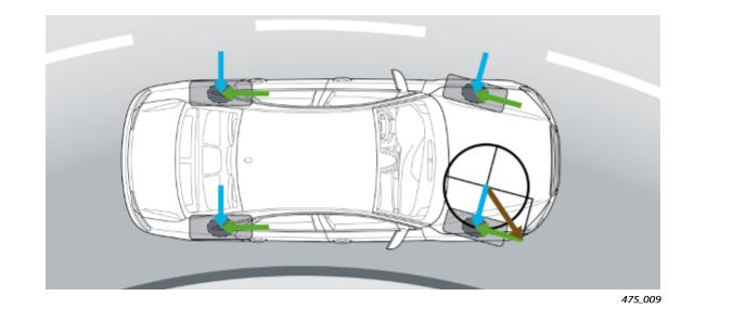 Evolution-des-forces-agissant-sur-le-vehicule-lors-du-virage.png