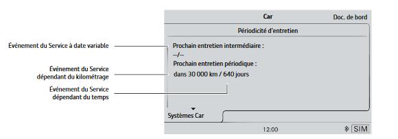 Exemple-d-affichage-de-l-indicateur-de-maintenance-dans-la-MMI-A3.png