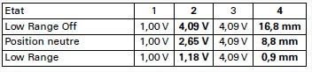 Exemple-du-bloc-de-valeurs-de-mesure-2.jpg