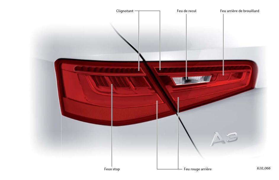 Feux-arriere-a-LED-Audi-A3-13.jpeg