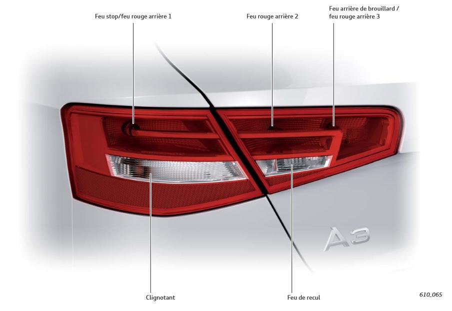 Feux-arriere-de-base-Audi-A3-13.jpeg