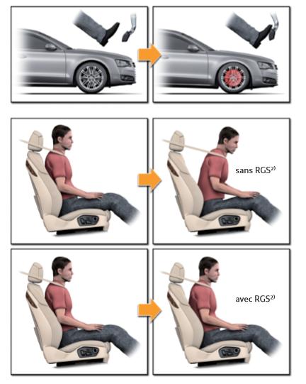 Fonction--dynamique-transversale-airbag-Audi_20161114-1046.png