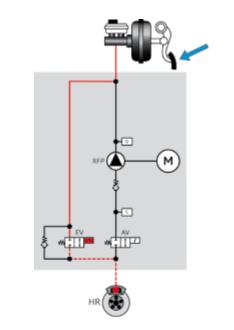 Fonction-de-regulation--maintien-de-la-pression-de-freinage-.png