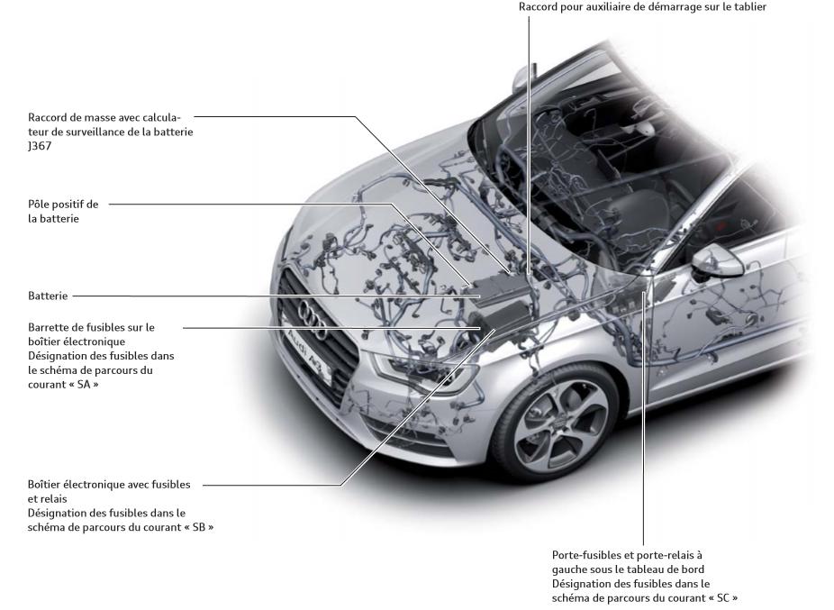 Fusibles-relais-et-raccord-pour-auxiliaire-de-demarrage-Audi-A3-13.png