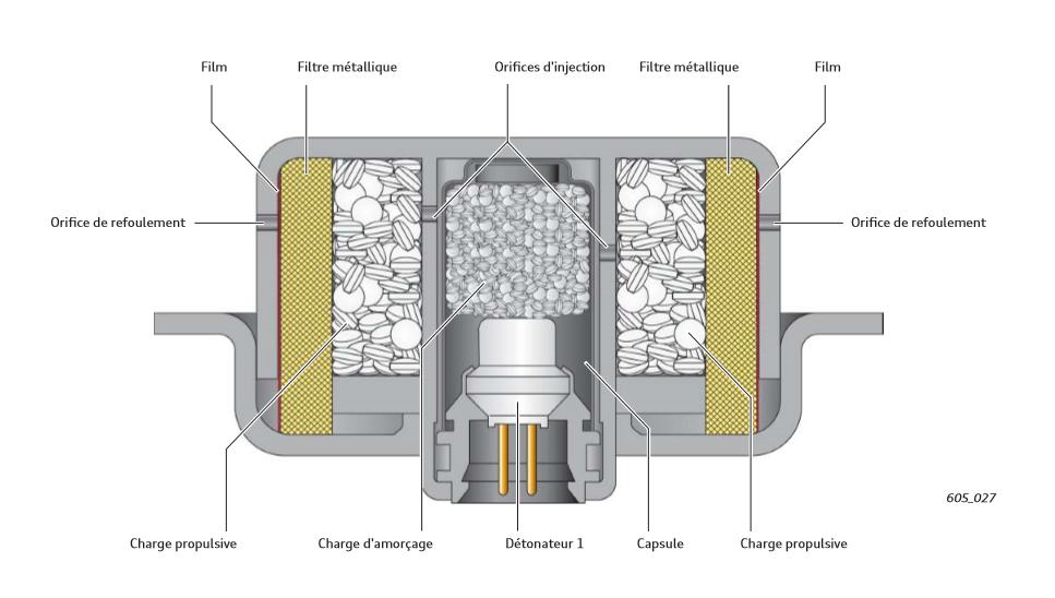 Generateur-de-gaz-pour-airbag-cote-conducteur-adaptatif-variante-2.png