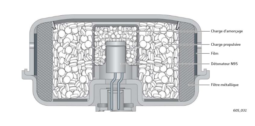 Generateur-de-gaz-pour-airbag-cote-conducteur-adaptatif-variante-3-1.png