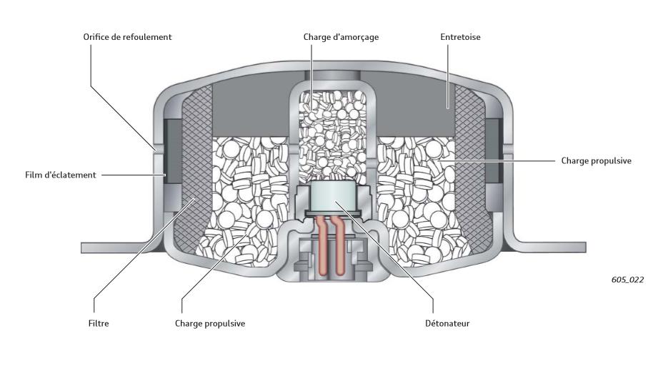 Generateur-de-gaz-pour-airbag-cote-conducteur.png