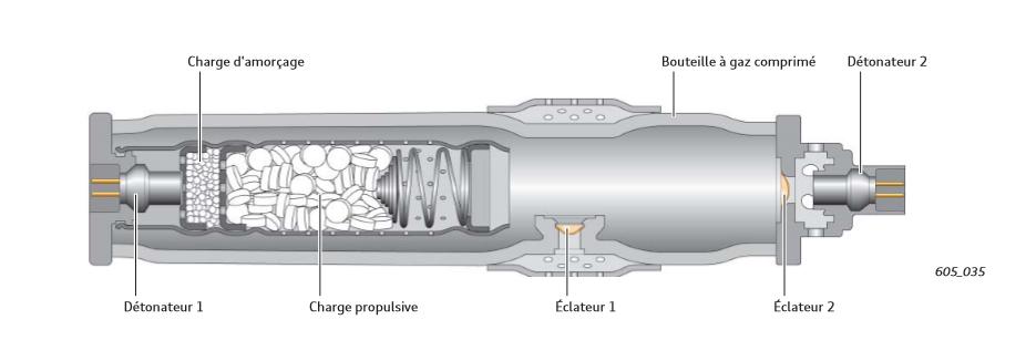 Generateur-de-gaz-pour-airbag-cote-passager-avant-adaptatif-variante-1.png