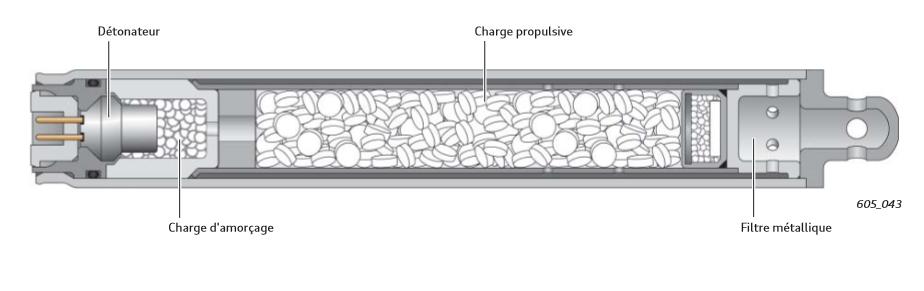 Generateur-de-gaz-pour-airbag-lateral-Variante-2.png