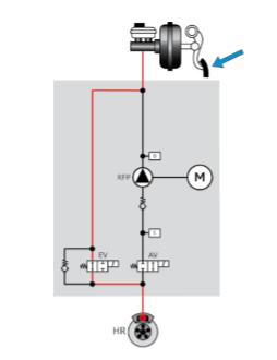 Generation-d-une-pression-de-freinage-par-le-conducteur-sans-regulation-active.png