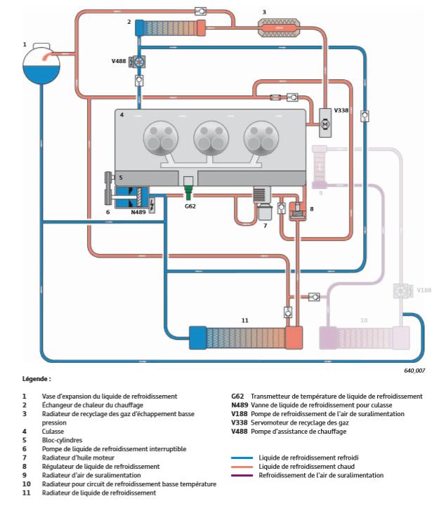 Grand-circuit-de-refroidissement_20181101-0948.png