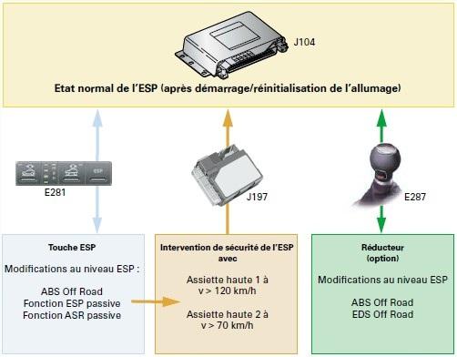 Influences-de-lESP.jpg