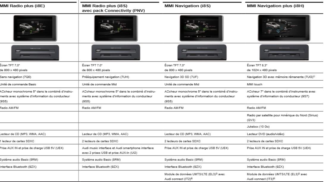 Infodivertissement-et-Audi-connect1.png