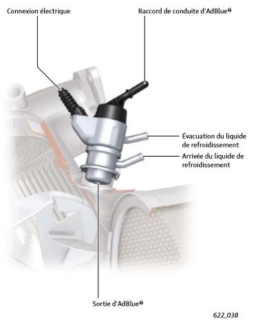 Injecteur-d-agent-de-reduction-N474.png
