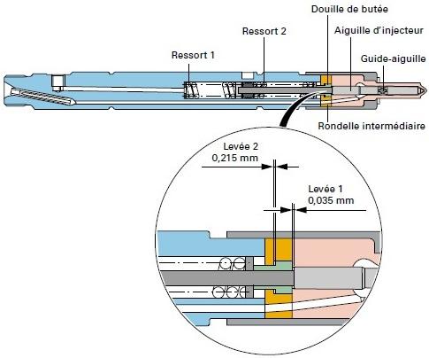 Injecteurs-a-six-trous.jpg