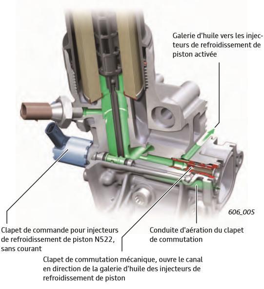 Injecteurs-de-refroidissement-de-piston-actives-Moteur-TFSI-Audi.jpeg