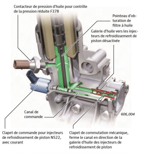 Injecteurs-de-refroidissement-de-piston-desactives-moteur-TFSI-Audi.jpeg