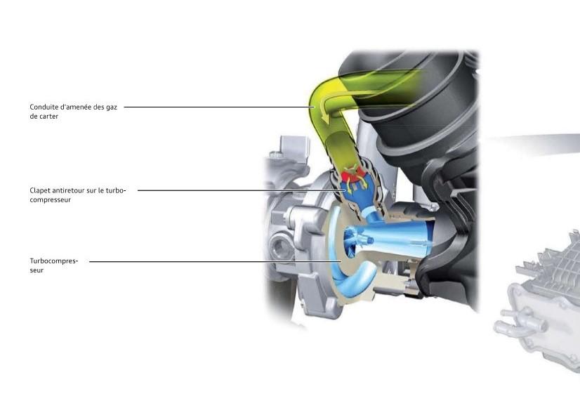 Introduction-des-gaz-de-carter-cote-aspiration-du-turbocompresseur--moteur-TFSI.jpeg