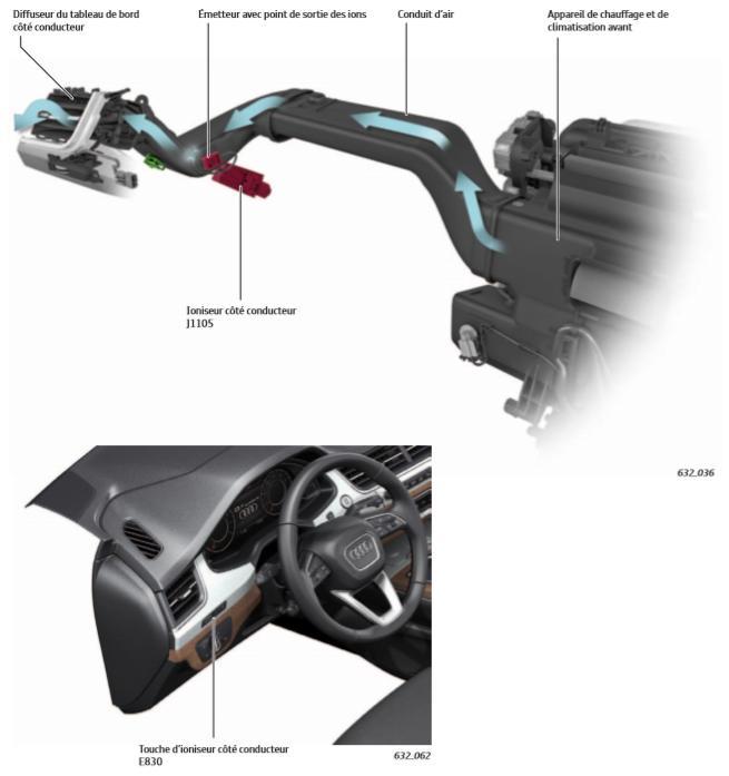 Ioniseur-cote-conducteur-J1105.jpeg