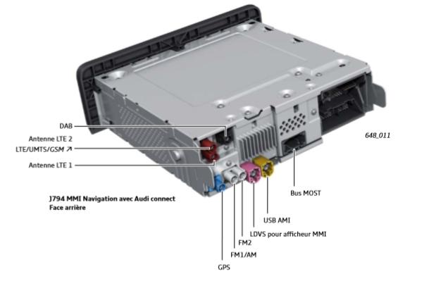 J794-MMI-Navigation-avec-Audi-connect-Face-arriere.png