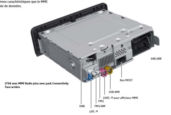 J794-avec-MMI-Radio-plus-avec-pack-Connectivity-Face-arriere.png
