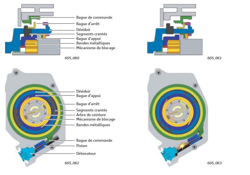 Limitation-d-e-ort-de-ceinture-adaptative-a-l-avant-combinee-a-Audi-pre-sense-fonctionnement.png