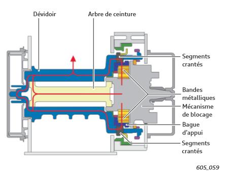 Limitation-d-e-ort-de-ceinture-adaptative-a-l-avant-combinee-a-Audi-pre-sense.png