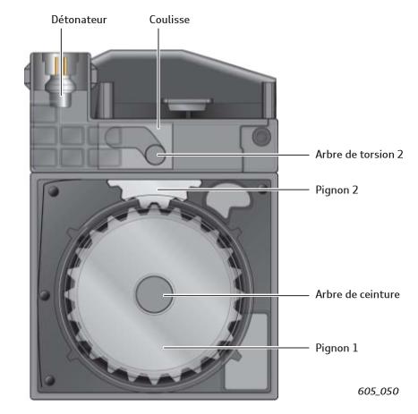 Limitation-d-e-ort-de-ceinture-adaptive-airbag-Audi.png