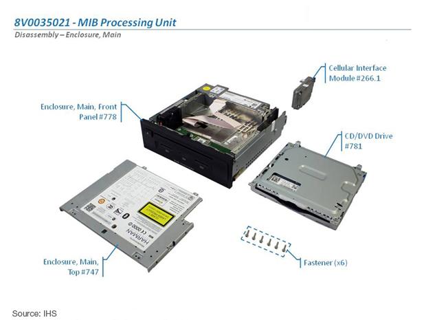 MMI-3G-vue-eclatee.jpg