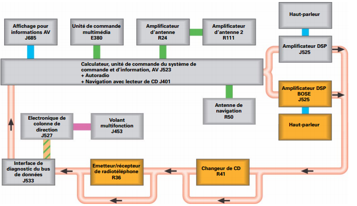 MMI-BASIC-DIAGNOSTIC.png