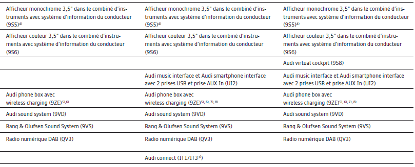 MMI-radio-navigation-2.png