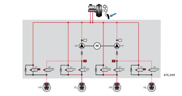 Maintien-de-la-pression-de-freinage-au-niveau-de-l-essieu-arriere.png