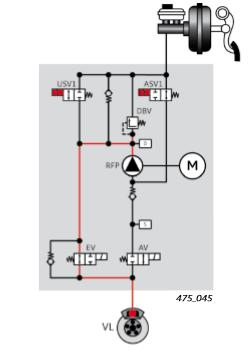 Maintien-de-la-pression-de-freinage.png