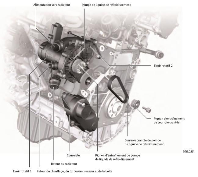 Module-de-tiroirs-rotatifs-et-pompe-de-liquide-de-refroidissement-moteur-TFSI-Audi.jpeg