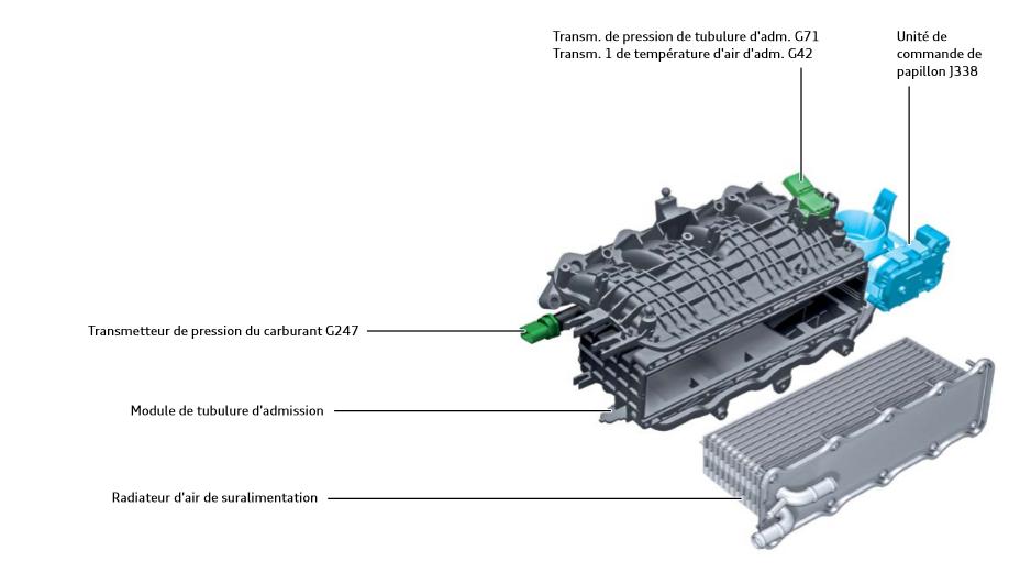 Module-de-tubulure-d-admission-avec-radiateur-d-air-de-suralimentation-integre.png
