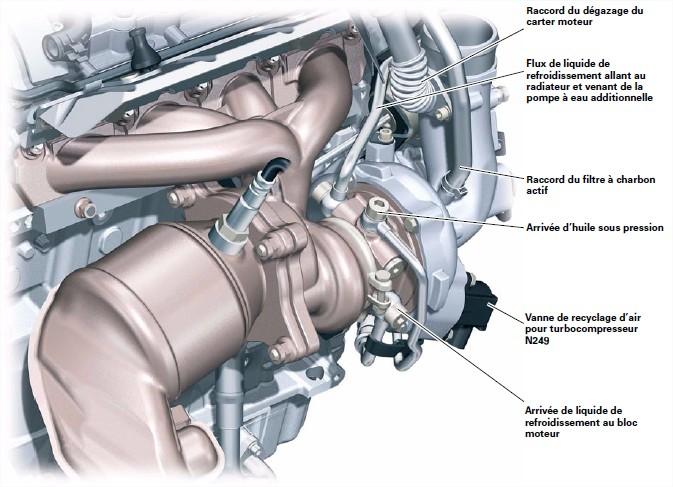 Module-turbo-compresseur-a-gaz-dechappement-collecteur.jpg