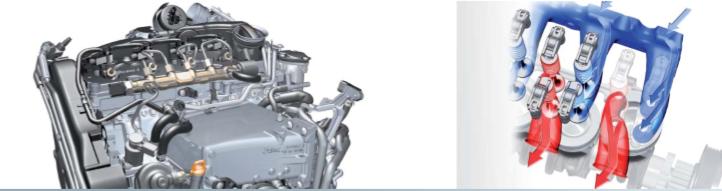 Les moteurs Audi TDI 1 6l CLHA et 2 0l CRLB, CRBC et CUPA (Page 1