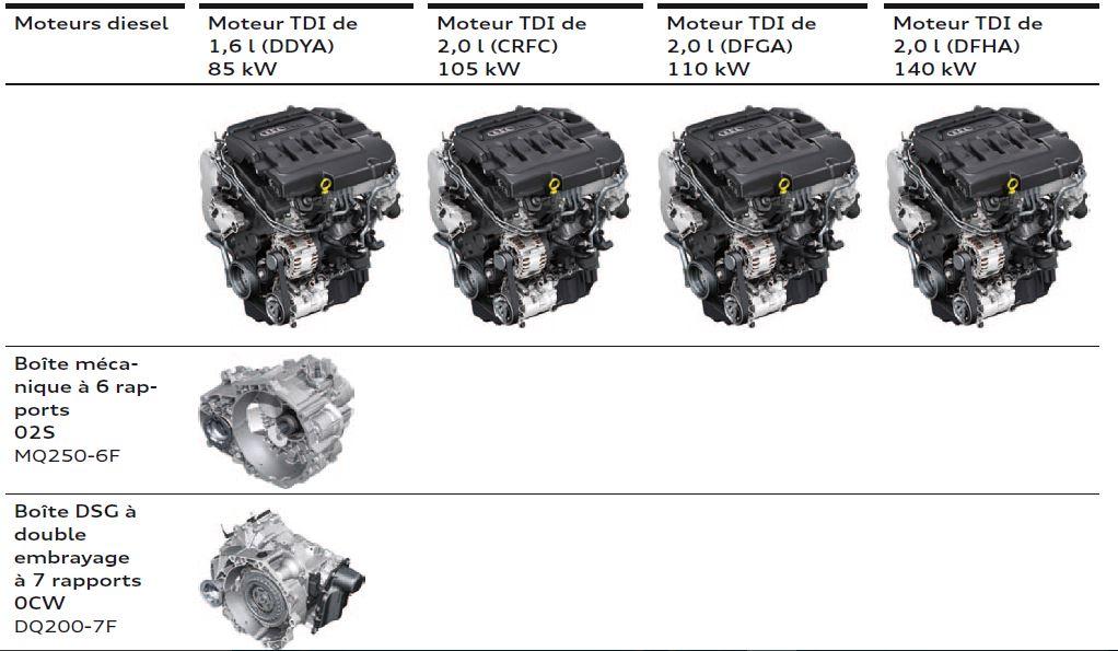 Moteurs-diesel1.jpg