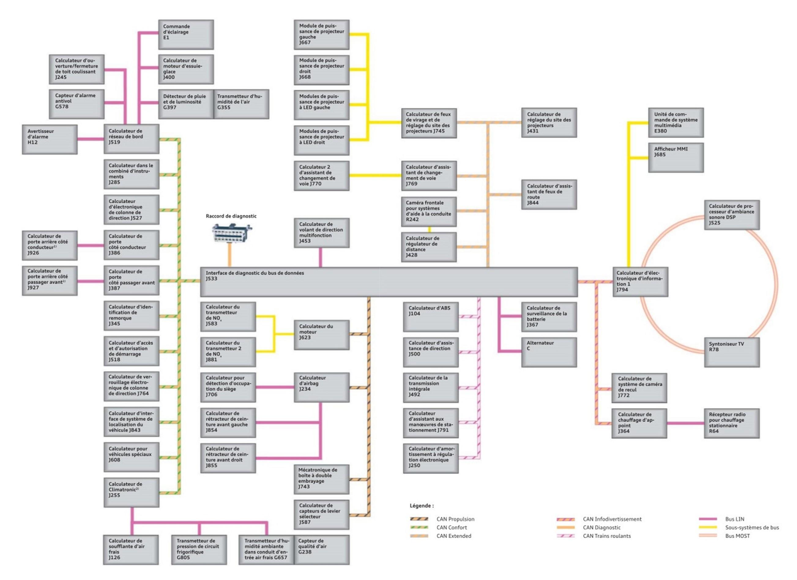 Multiplexage-topologie-Audi-A3-13.jpeg