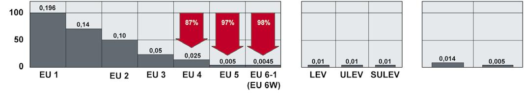Normes-antipollution.jpg