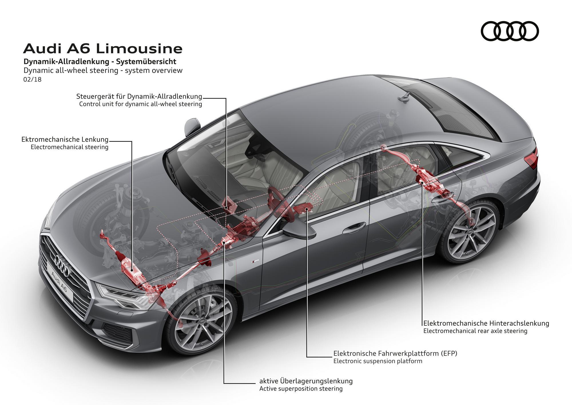 Nouvelle-Audi-A6-C8-11.jpeg