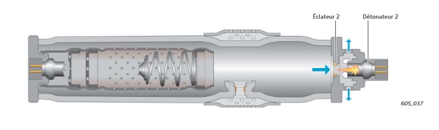 Ouverture-eclateur-2-airbag-Audi.png