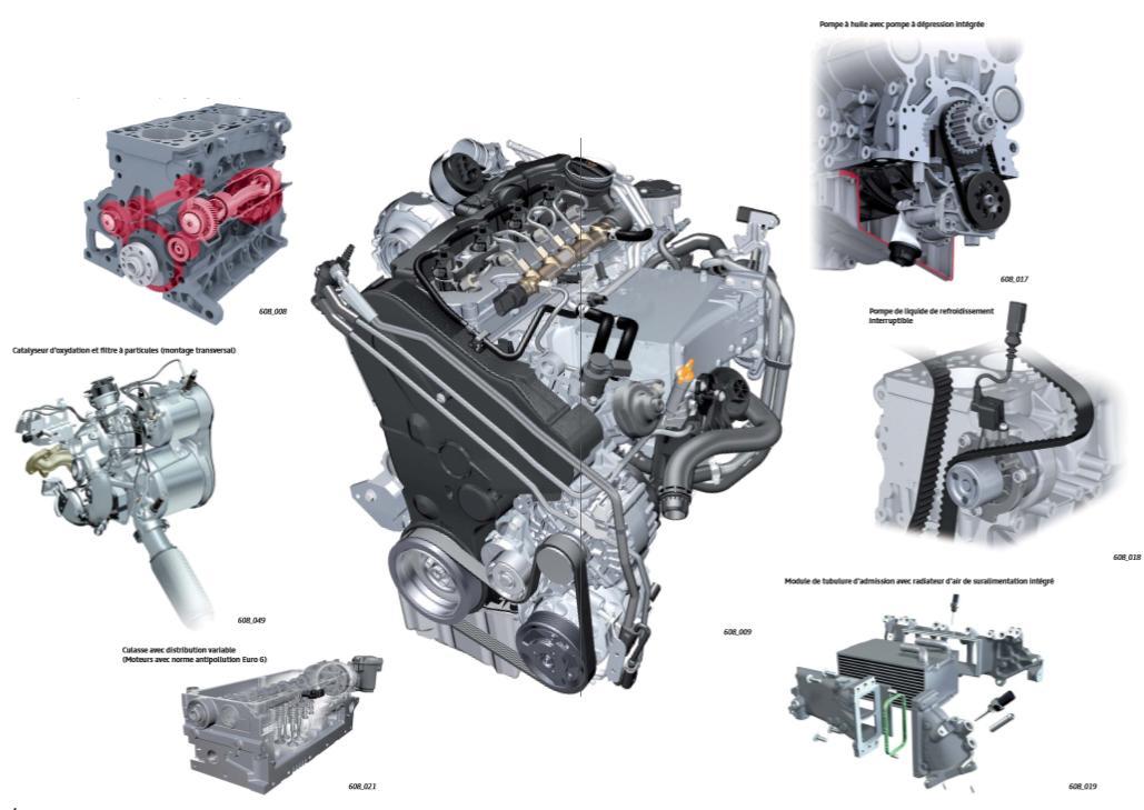 Particularites-techniques-du-moteur-TDI-4-cylindres-de-1-6l2-0l-MDB.jpeg