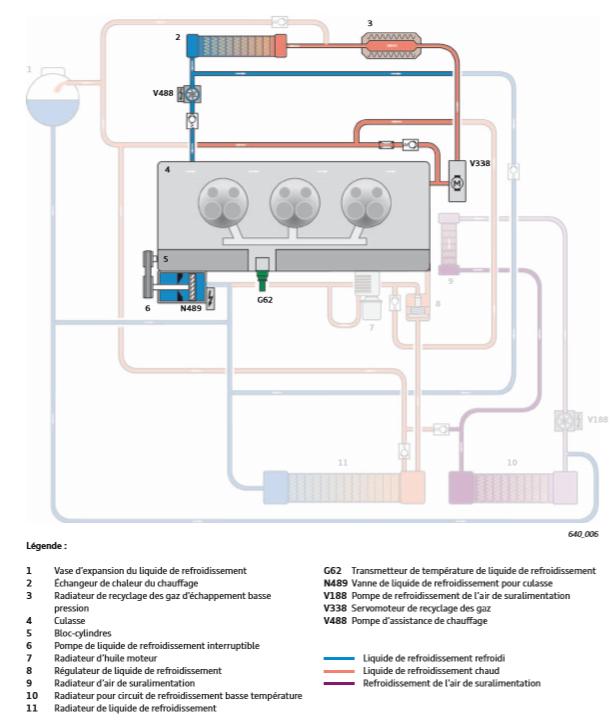 Petit-circuit-de-refroidissement_20181101-0946.png