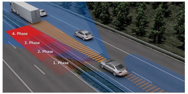 Phases-Audi-braking-guard--d-Audi-pre-sense.jpeg