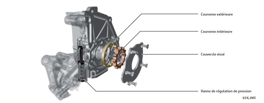Pompe-a-huile-Duocentric-moteur-TFSI-12l.png