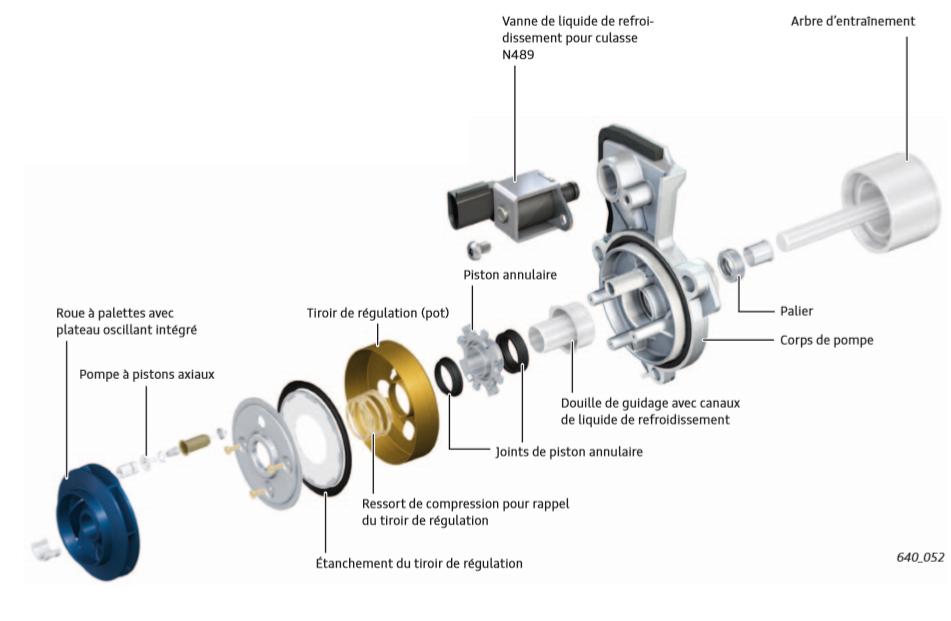 Pompe-de-liquide-de-refroidissement-interruptible_20181101-0944.png