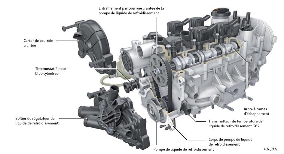 Pompe-de-liquide-de-refroidissement-moteurs-TFSI.jpeg
