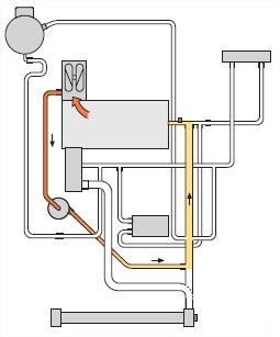 Pompe-de-marche-a-vide-du-liquide-de-refroidissement-V51.jpg
